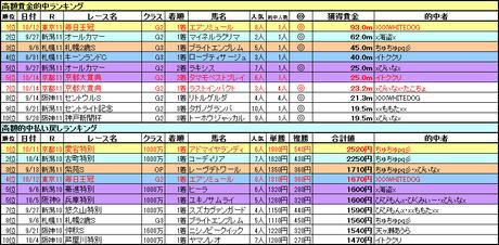 K0038_09