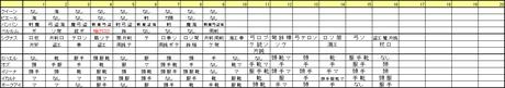 Ms0200_a02_3